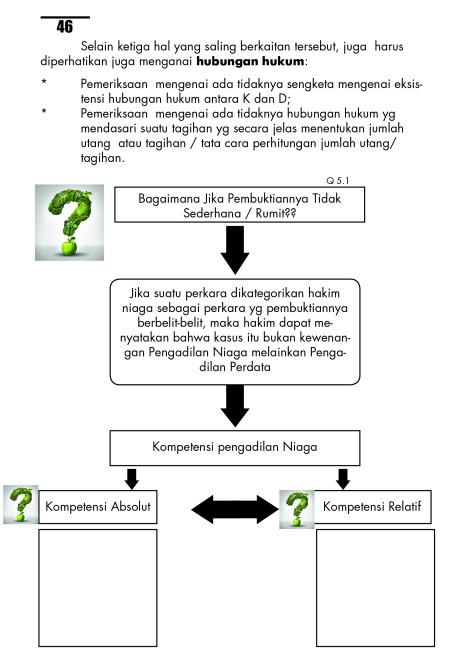 project-buku146