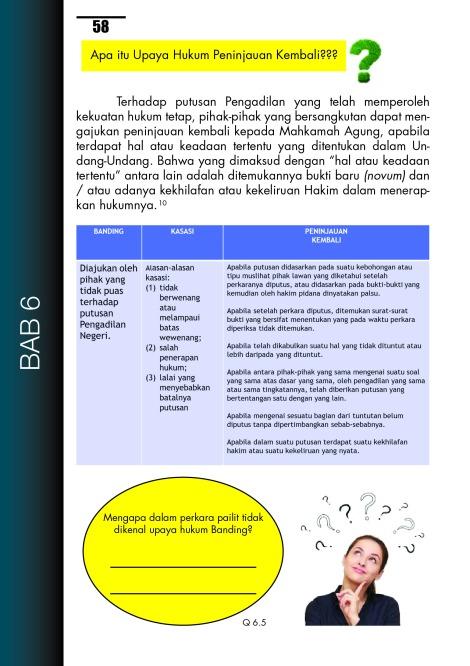 project-buku158